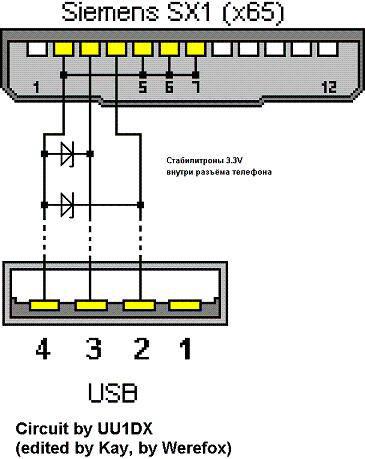 Схема USB-кабеля для SX1.